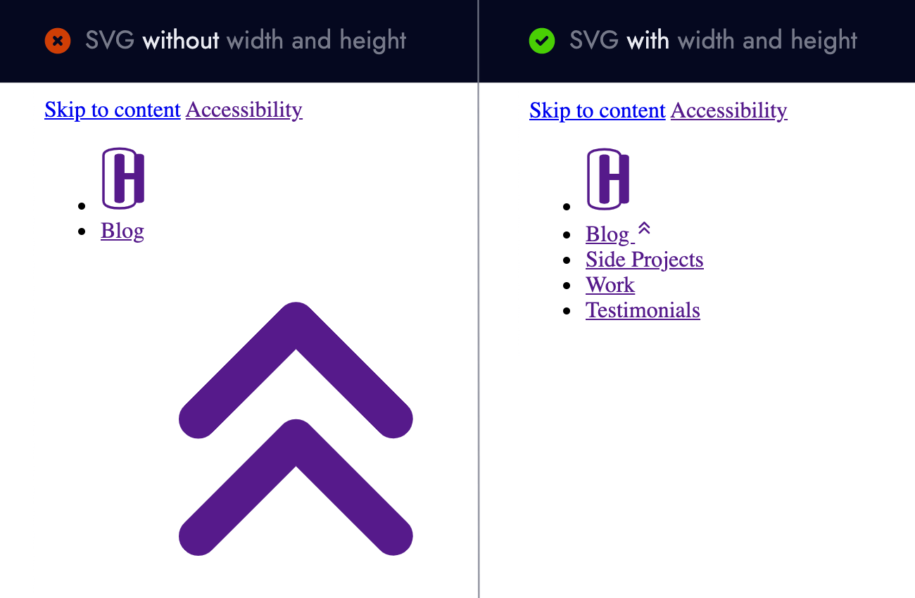 Two SVGs side by side. The left one without a defined width or height. The right one with a defined width and height.